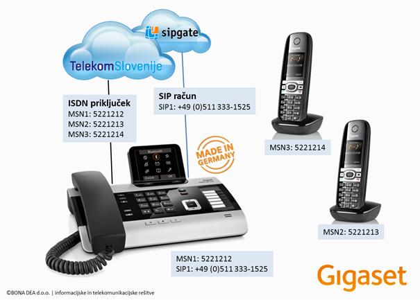 Gigaset DX800A najboljša izbira telefonije s tajnico za vašo pisarno ali ordinacijo