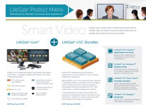 videokonferenčni LifeSize sistem